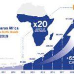 Mobile data 'revolution' in Sub-Saharan Africa