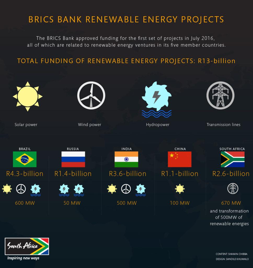 renewable_energy_-01